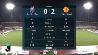 試合結果|岡山 0-2 北九州