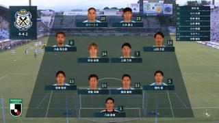 ジュビロ磐田先発メンバー|2020年J2リーグ ギラヴァンツ北九州戦@ヤマハスタジアム