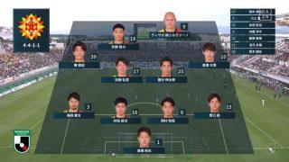 先発メンバー|2020 J2 第9節 松本 vs. 北九州