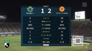 試合結果|松本 1-2 北九州