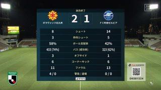 試合結果|北九州 2-1 町田