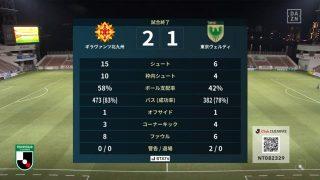 試合結果|北九州 2-1 東京V