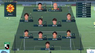 先発メンバー|2020 J2 第16節 栃木 vs. 北九州