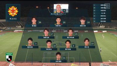 先発メンバー|2020 J2 第20節 山形 vs. 北九州
