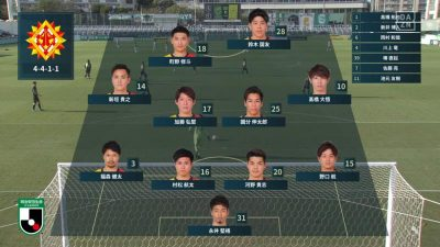 先発メンバー|2020 J2 第22節 東京V vs 北九州
