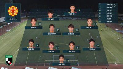 先発メンバー先発メンバー|2020 J2 第23節 町田 vs. 北九州