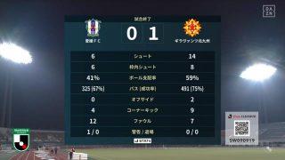 試合結果|愛媛 0-1 北九州