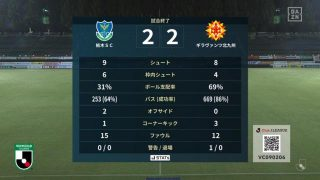 試合結果|栃木 2-2 北九州