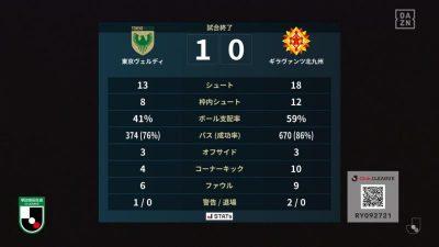 試合結果|東京V 1-0 北九州