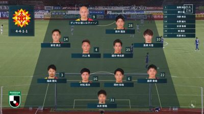 先発メンバー|2020 J2 第26節 甲府 vs. 北九州