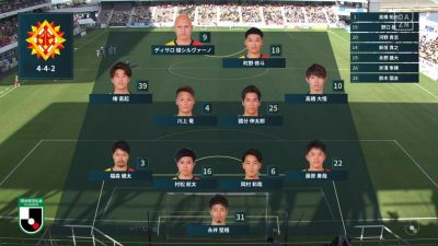 先発メンバー|2020 J2 第27節 北九州 vs. 長崎