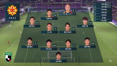 先発メンバー|2020 J2 第28節 京都 vs. 北九州