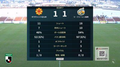 試合結果|北九州 1-1 長崎