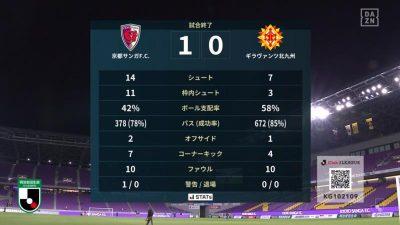 試合結果|京都 1-0 北九州