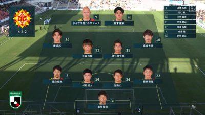 先発メンバー|2020 J2 第34節 北九州 vs. 栃木