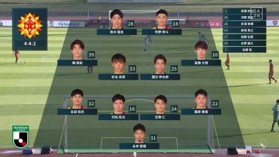 先発メンバー|2020 J2 第35節 琉球 vs. 北九州