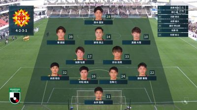 先発メンバー|2020 J2 第37節 北九州 vs. 岡山