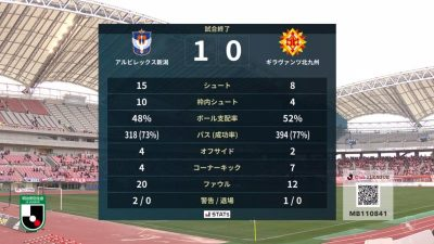 試合結果|新潟 1-0 北九州