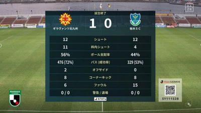 試合結果|北九州 1-0 栃木