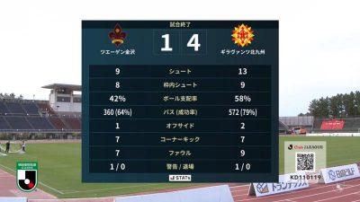 試合結果|金沢 1-4 北九州