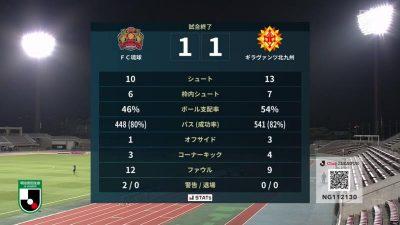 試合結果|琉球 1-1 北九州