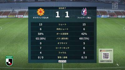 試合結果|北九州 1-1 岡山