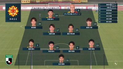 先発メンバー|2020 J2 第30節 金沢 vs. 北九州