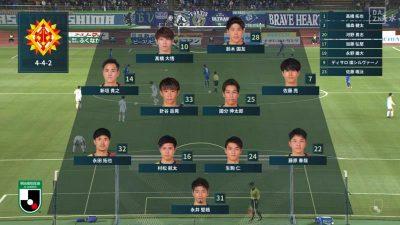 先発メンバー|2020 J2 第38節 徳島 vs. 北九州