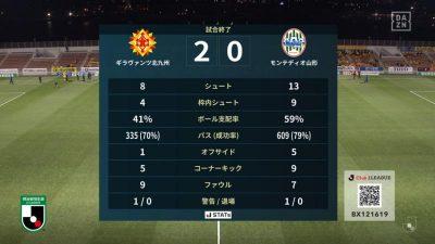 試合結果|北九州 2-0 山形