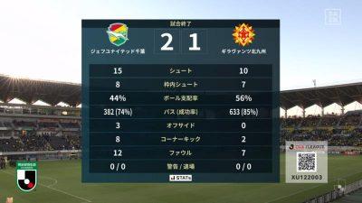 試合結果|千葉 2-1 北九州