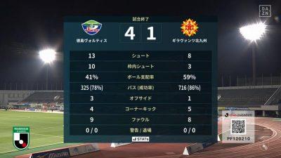 試合結果|徳島 4-1 北九州