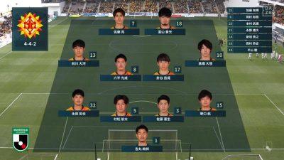 先発メンバー|2021 J2 第1節 北九州 vs. 新潟