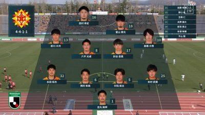 先発メンバー|2021 J2 第3節 金沢 vs. 北九州
