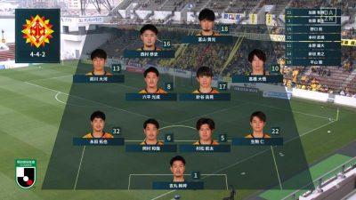 先発メンバー|2021 J2 第4節 北九州 vs. 秋田
