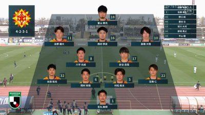 先発メンバー|2021 J2 第5節 群馬 vs. 北九州