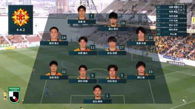 先発メンバー|2021 J2 第2節 北九州 vs. 水戸