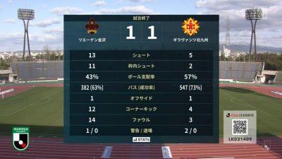 試合結果|金沢 1-1 北九州