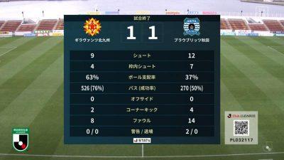 試合結果|北九州 1-1 秋田