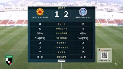 試合結果|北九州 1-2 水戸