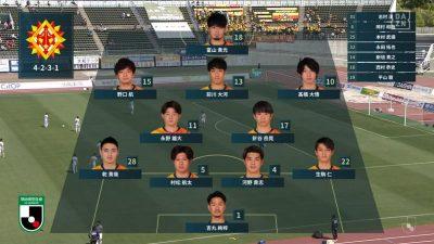 先発メンバー|2021 J2 第10節 岡山 vs. 北九州