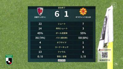 試合結果|京都 6-1 北九州