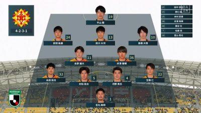 先発メンバー|2021 J2 第12節 栃木 vs. 北九州