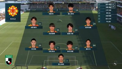 先発メンバー|2021 J2 第13節 北九州 vs. 長崎