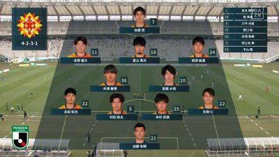 先発メンバー|2021 J2 第14節 東京V vs. 北九州