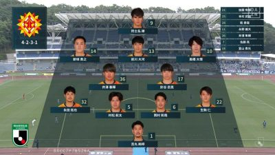 先発メンバー|2021 J2 第16節 町田 vs. 北九州