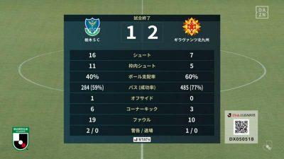 試合結果|栃木 1-2 北九州