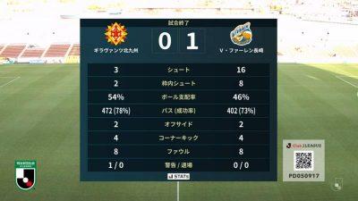 試合結果|北九州 0-1 長崎