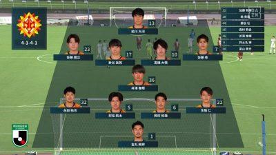 先発メンバー 2021年J2リーグ 第18節 琉球 vs. 北九州