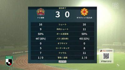 試合結果|琉球 3-0 北九州