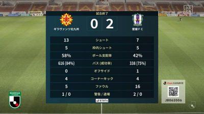 試合結果|北九州 0-2 愛媛